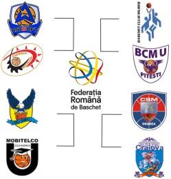 playoff 2013-2014 - echipa