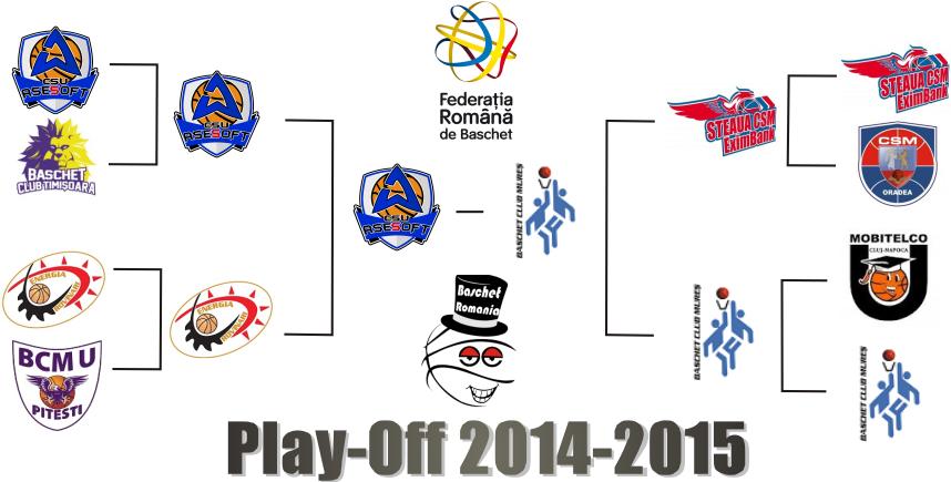 playoff 2014-2015