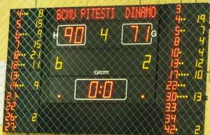 BCM U Pitesti-CS Dinamo Bucuresti (5)