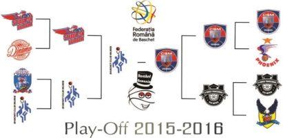 play-off LNBM 2015-2016