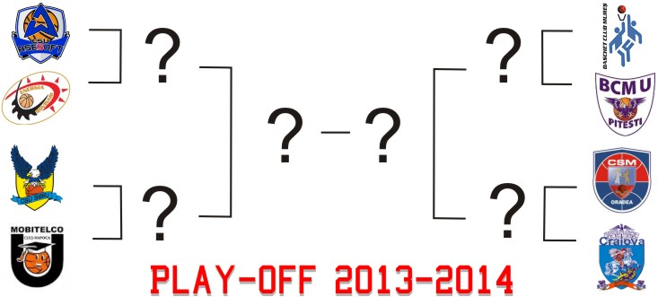 Play-Off Tree 2013-2014 Liga Nationala de baschet masculin